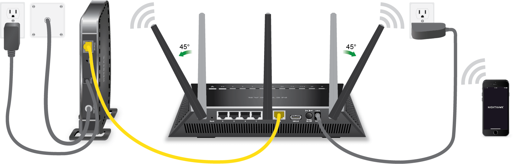 Router not getting internet from modem