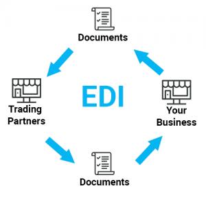 EDI Vs FTP