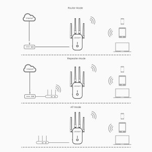 Joowin Wi-Fi Extender Review]