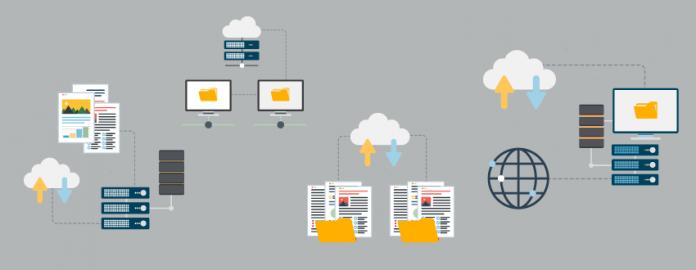 secure File transfer Protoco