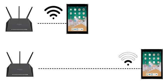 wifi signal weak
