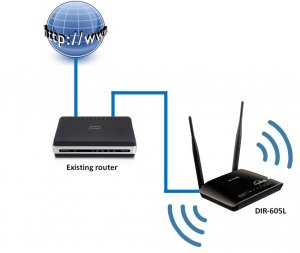 setting up a wireless access point