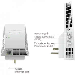 Netgear ex6250 features