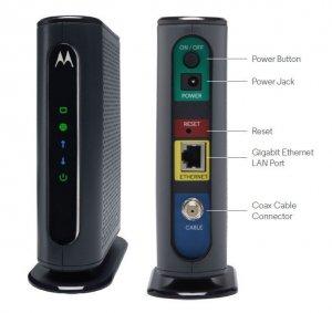 Motorola MB7420 ports
