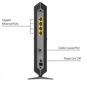 Netgear CM1200 Modem Features