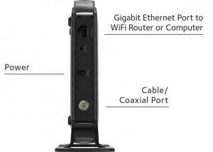 Netgear CM400 Modem Features