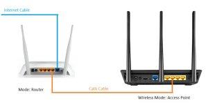 Router vs. Hotspot