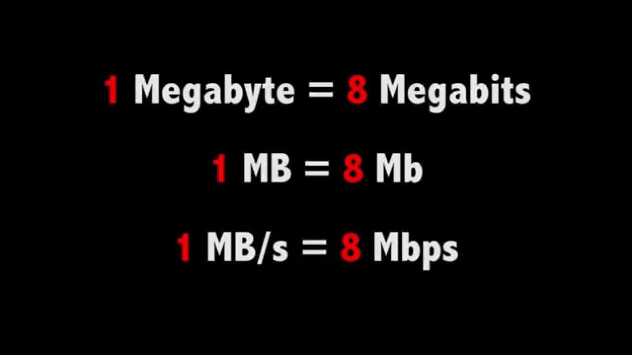 Mbps vs MB